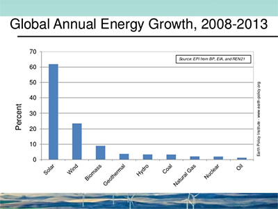 Renewable Energy Client Example Powerpoint Slide Before Transformation.
